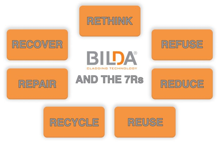 BILDA Rainscreen System and the 7Rs